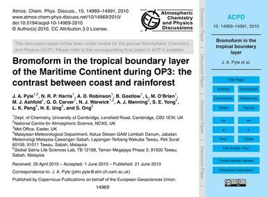 Bromoform in the Tropical Boundary Layer... by Pyle, J. A.