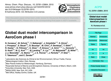 Global Dust Model Intercomparison in Aer... by Huneeus, N.