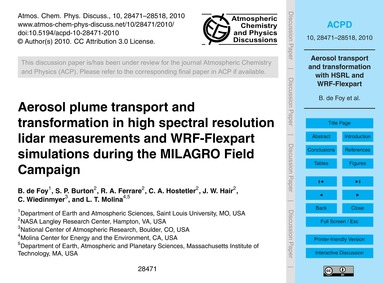 Aerosol Plume Transport and Transformati... by De Foy, B.