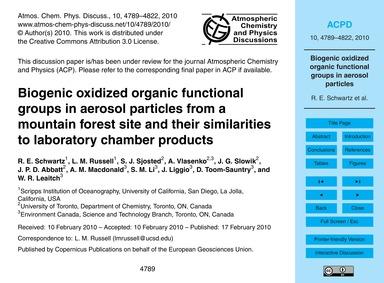 Biogenic Oxidized Organic Functional Gro... by Schwartz, R. E.