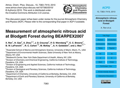 Measurement of Atmospheric Nitrous Acid ... by Ren, X.