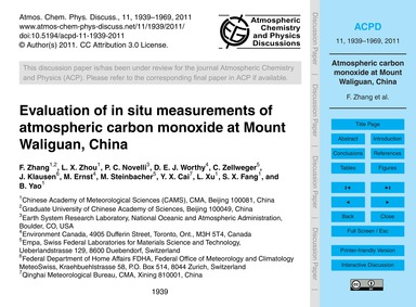 Evaluation of in Situ Measurements of At... by Zhang, F.