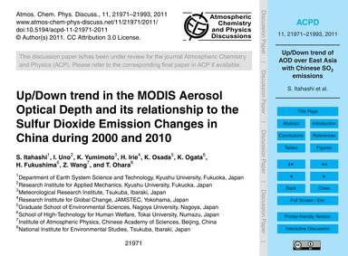 Up/Down Trend in the Modis Aerosol Optic... by Itahashi, S.