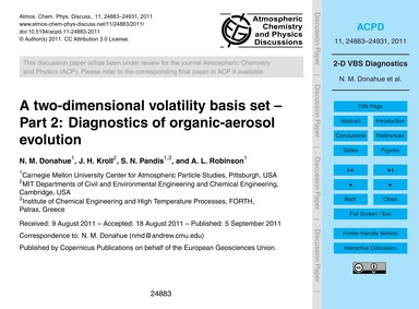 A Two-dimensional Volatility Basis Set –... by Donahue, N. M.