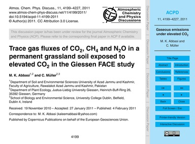 Trace Gas Fluxes of Co2, Ch4 and N2O in ... by Abbasi, M. K.