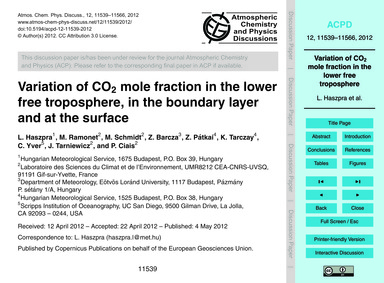Variation of Co2 Mole Fraction in the Lo... by Haszpra, L.
