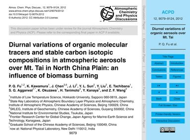 Diurnal Variations of Organic Molecular ... by Fu, P. Q.