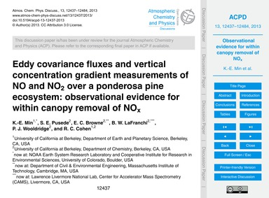 Eddy Covariance Fluxes and Vertical Conc... by Min, K.-e.
