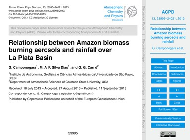 Relationship Between Amazon Biomass Burn... by Camponogara, G.