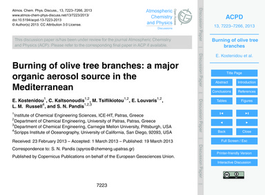 Burning of Olive Tree Branches: a Major ... by Kostenidou, E.