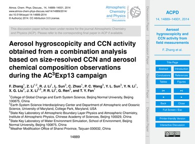 Aerosol Hygroscopicity and Ccn Activity ... by Zhang, F.