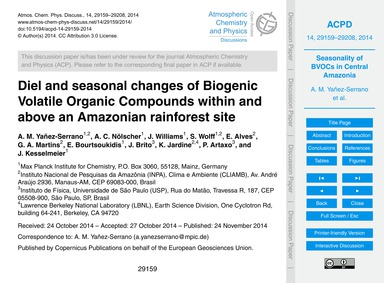 Diel and Seasonal Changes of Biogenic Vo... by Yañez-serrano, A. M.