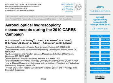 Aerosol Optical Hygroscopicity Measureme... by Atkinson, D. B.