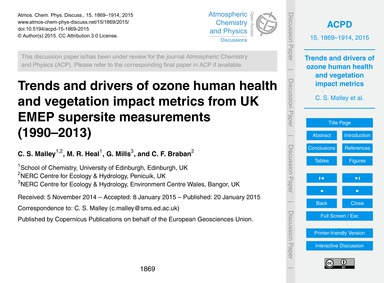 Trends and Drivers of Ozone Human Health... by Malley, C. S.
