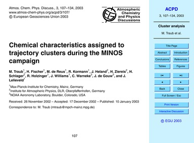 Chemical Characteristics Assigned to Tra... by Traub, M.