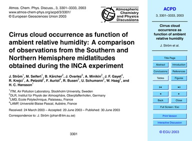 Cirrus Cloud Occurrence as Function of A... by Ström, J.