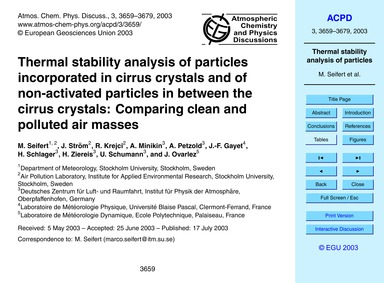 Thermal Stability Analysis of Particles ... by Seifert, M.