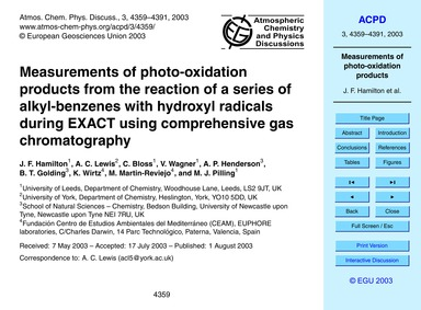 Measurements of Photo-oxidation Products... by Hamilton, J. F.