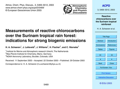 Measurements of Reactive Chlorocarbons O... by Scheeren, H. A.
