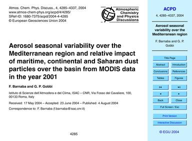 Aerosol Seasonal Variability Over the Me... by Barnaba, F.