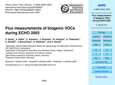 Flux Measurements of Biogenic Vocs Durin... by Spirig, C.