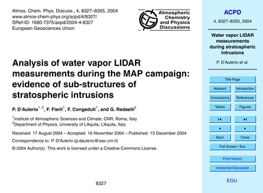 Analysis of Water Vapor Lidar Measuremen... by D'aulerio, P.