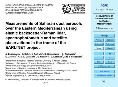 Measurements of Saharan Dust Aerosols Ov... by Papayannis, A.