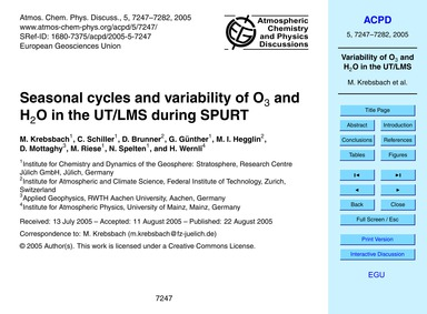 Seasonal Cycles and Variability of O3 an... by Krebsbach, M.
