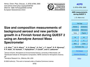 Size and Composition Measurements of Bac... by Allan, J. D.