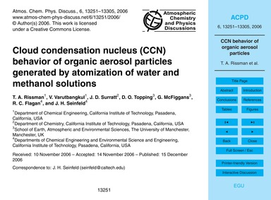 Cloud Condensation Nucleus (Ccn) Behavio... by Rissman, T. A.
