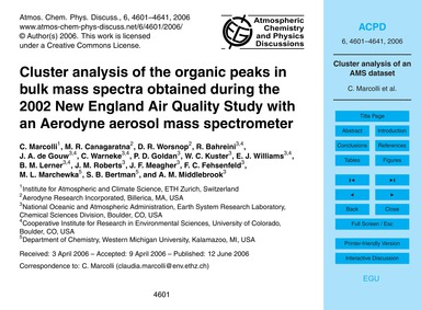 Cluster Analysis of the Organic Peaks in... by Marcolli, C.