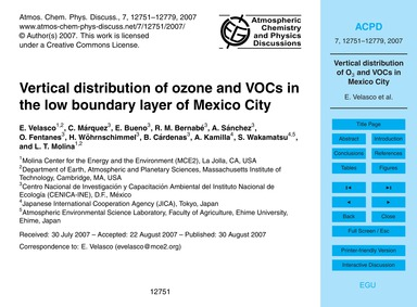 Vertical Distribution of Ozone and Vocs ... by Velasco, E.