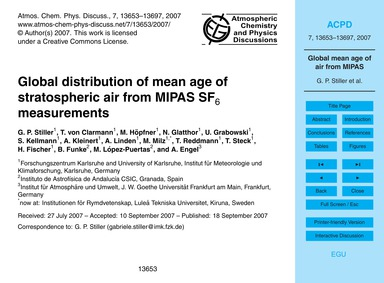 Global Distribution of Mean Age of Strat... by Stiller, G. P.