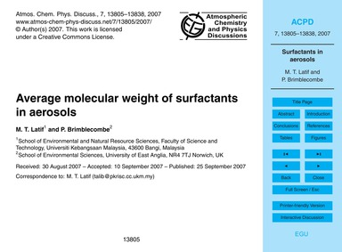 Average Molecular Weight of Surfactants ... by Latif, M. T.