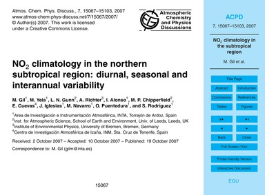No2 Climatology in the Northern Subtropi... by Gil, M.