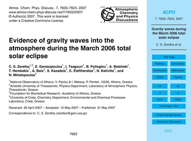 Evidence of Gravity Waves Into the Atmos... by Zerefos, C. S.