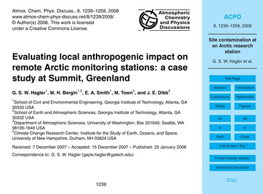 Evaluating Local Anthropogenic Impact on... by Hagler, G. S. W.