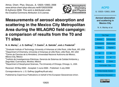 Measurements of Aerosol Absorption and S... by Marley, N. A.