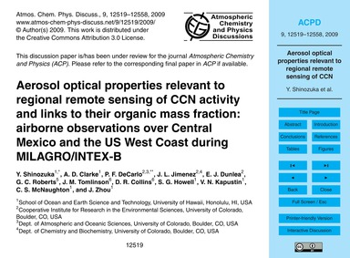 Aerosol Optical Properties Relevant to R... by Shinozuka, Y.
