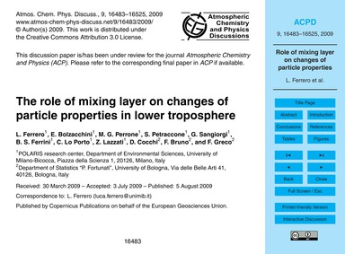 The Role of Mixing Layer on Changes of P... by Ferrero, L.