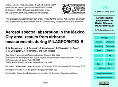 Aerosol Spectral Absorption in the Mexic... by Bergstrom, R. W.