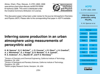 Inferring Ozone Production in an Urban A... by Spencer, K. M.
