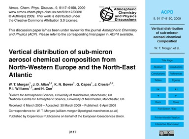 Vertical Distribution of Sub-micron Aero... by Morgan, W. T.