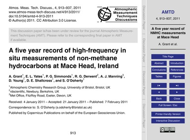 A Five Year Record of High-frequency in ... by Grant, A.
