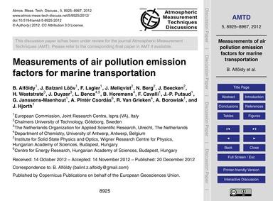 Measurements of Air Pollution Emission F... by Alföldy, B.