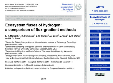 Ecosystem Fluxes of Hydrogen: a Comparis... by Meredith, L. K.