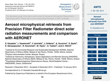 Aerosol Microphysical Retrievals from Pr... by Kazadzis, S.