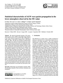 Statistical Characteristics of Agw Wave ... by Kuo, F. S.