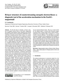 Bi-layer Structure of Counterstreaming E... by Sarafopoulos, D. V.
