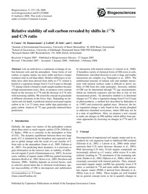 Relative Stability of Soil Carbon Reveal... by Conen, F.